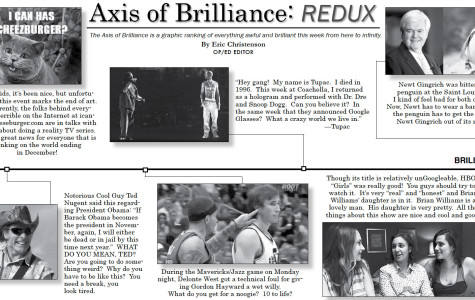 Axis of brilliance: REDUX (April 19, 2012)