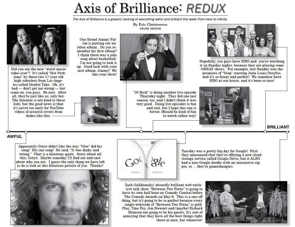 Axis of Brilliance: REDUX (April 26, 2012)
