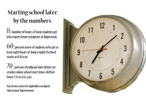The Spectator : Editorial Board: school start time pros, cons weighed