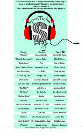 Spectator staff playlist