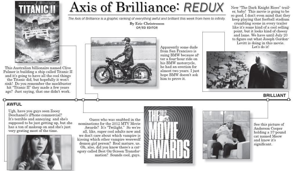 Axis of Brilliance: REDUX (May 03, 2012)