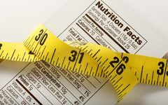 Conspiracy corner: Studies show counting calories is useless, even harmful