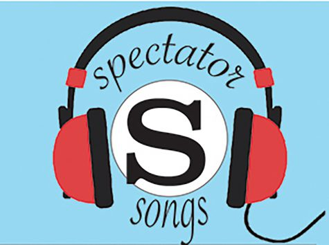 The Spectator Songs