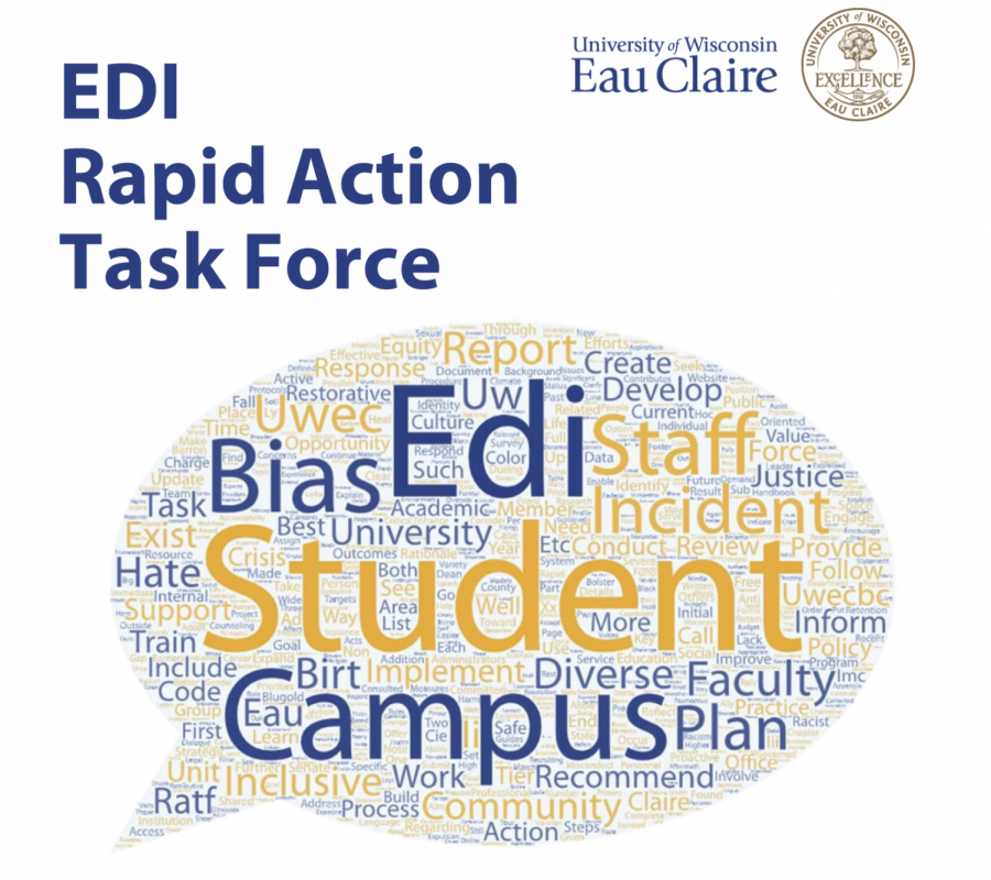 The+EDI+Rapid+Action+Task+Force+released+their+final+report+on+Jan.+31+before+their+dissolution+in+February%2C+but+are+now+calling+on+the+UW-Eau+Claire+administration+to+make+%E2%80%9Call+deliberations+and+documents+related+to+the+incident+and+subsequent+investigation%E2%80%9D+public.